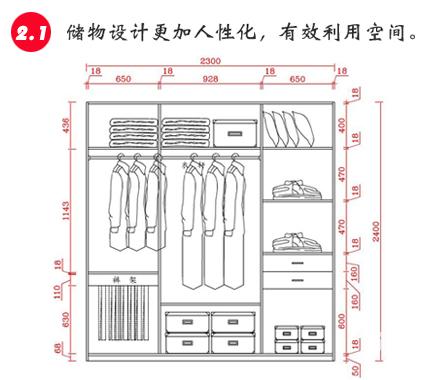 定制衣柜的储物空间设计图图片