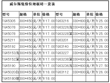 地砖规格_2016地板砖价格表大全(官方报价与规格尺寸)