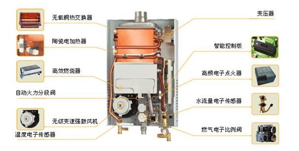 大拇指热水器维修方法?大拇指电热水器价格