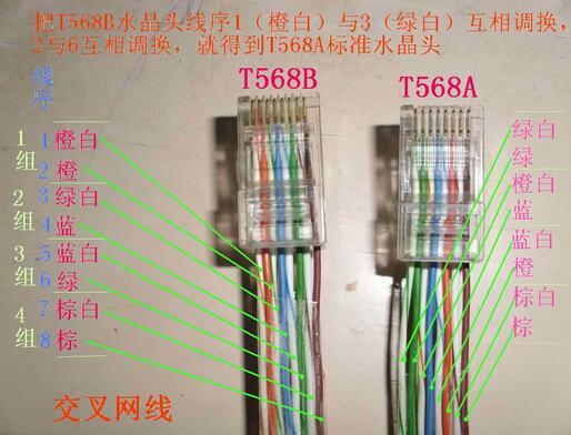 插座或者网线水晶头都只能在a和b中选择一种方式接线