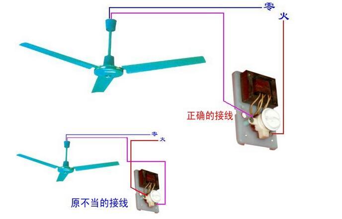 吊扇调速器安装方法介绍 吊扇调速器价格