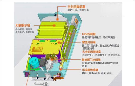 液化气热水器结构图