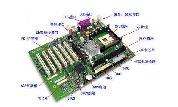 第三代中小规模集成电路计算机