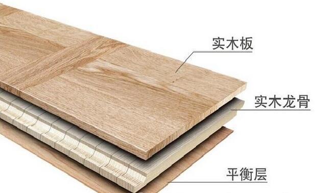 三层实木地板特点及优点介绍