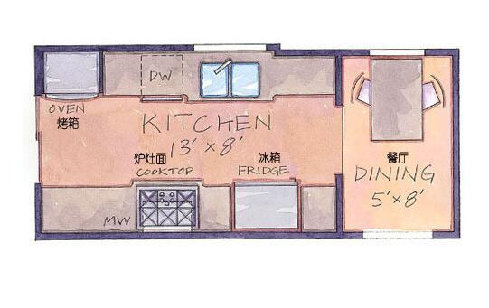 早餐店厨房装修注意事项 早餐店厨房布置图图片