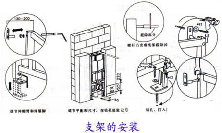 如何安装入墙式马桶 入墙式马桶安装步骤