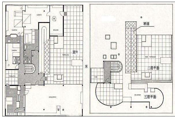 经典萨伏伊别墅装修设计 萨伏伊别墅平面图