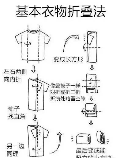 学会正确的叠衣服方法,下面就要开始收纳啦!