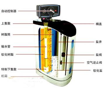 软水机结构图