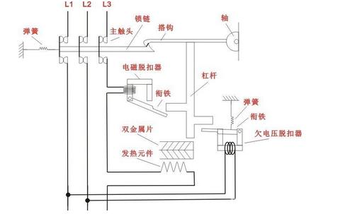 当短路发生时,电流流过感应线圈而产生一强大磁场,推动杠杆使断路器
