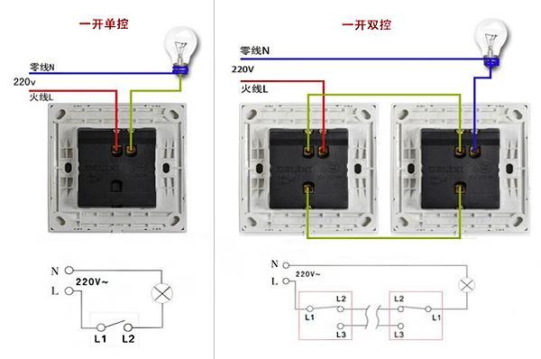 老式双三孔插座接线图