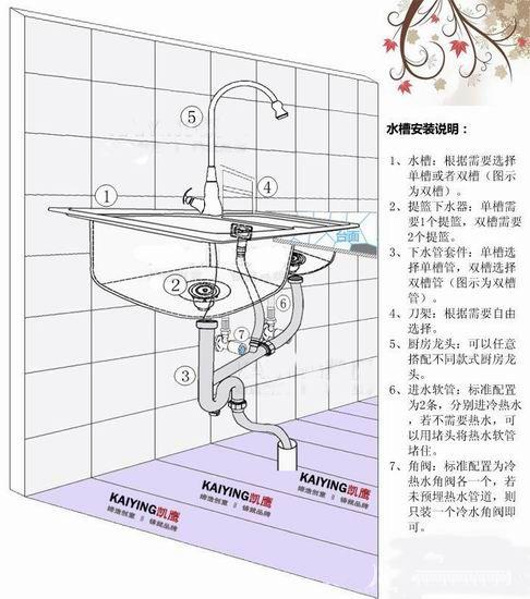 面盆下水安装_厨房台盆下水安装方法 厨房台盆下水安装示意图
