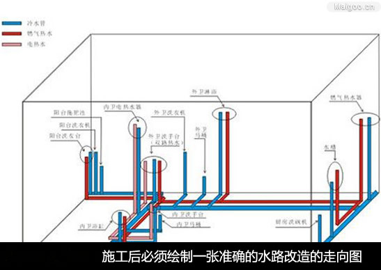 二手房装修换水管方案步骤 二手房装修换水管设计图