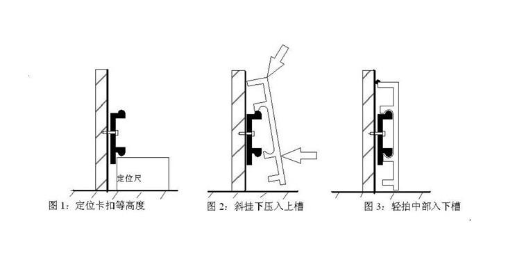 踢脚线安装方法