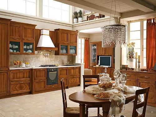 欧式风格厨房装修 欧式厨房装修效果图