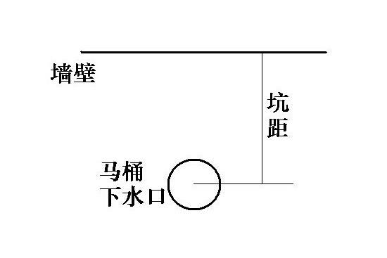 马桶下面的管道结构图