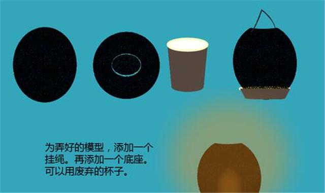 【图】环保灯笼制作方法图 环保灯笼的做法