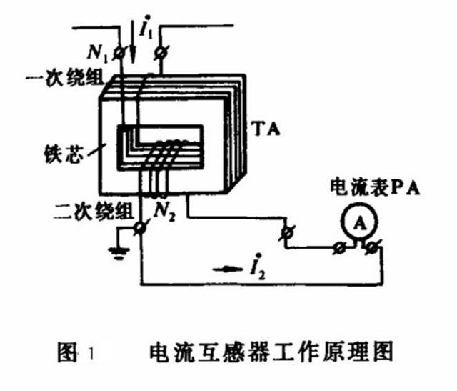电流互感器的作用 电流互感器的工作原理图片