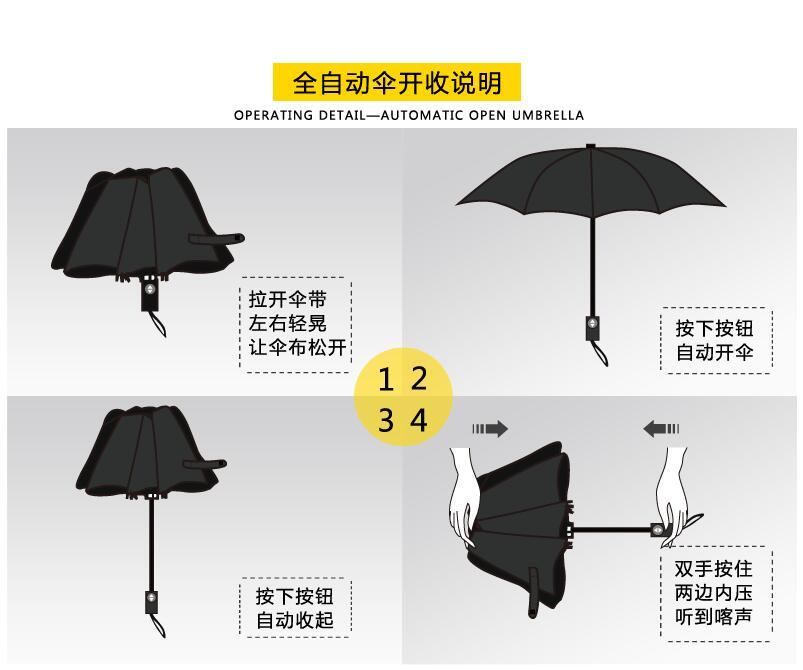 自动收缩伞的原理结构 自动收缩伞使用技巧            自动收缩雨伞