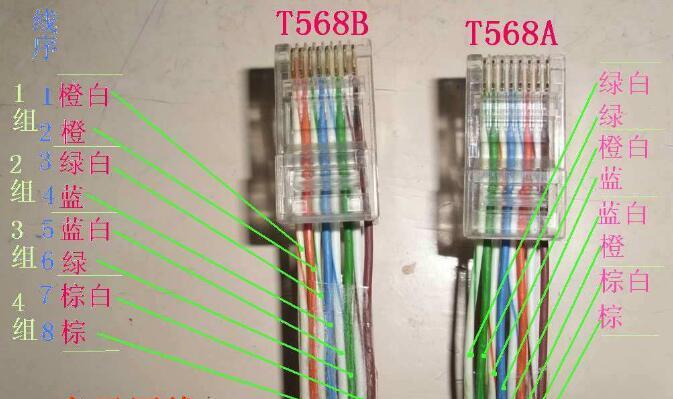 用布网线编织图案
