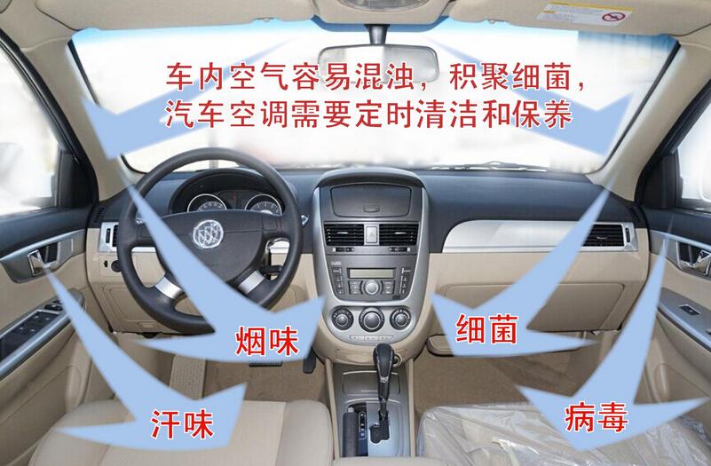 为什么要清洗汽车空调 汽车空调怎么清洗