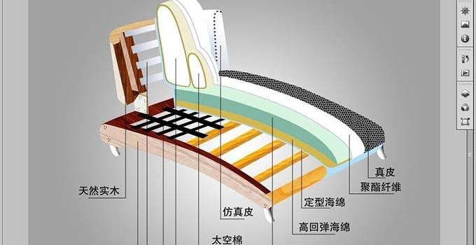 挑选沙发看内部结构的做工精细程度