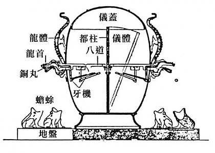 张衡地动仪被历史课本删除 张衡地动仪复原模型引争议