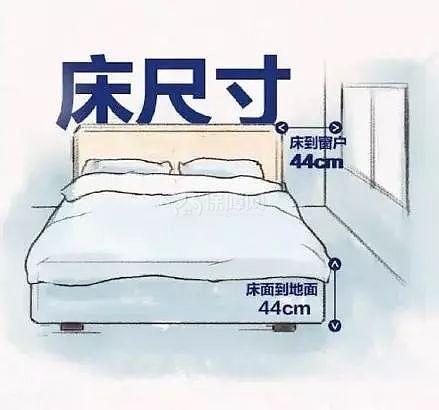 最舒适的全屋装修尺寸 超实用!