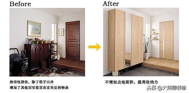 增加收纳空间技巧 装修怎样增加收纳空间