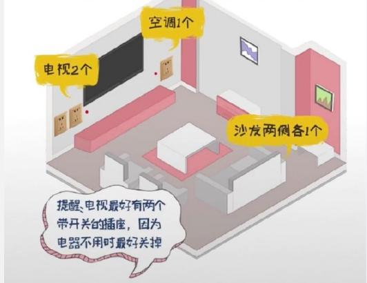 新房装修插座几个合理 不同房间不同需求
