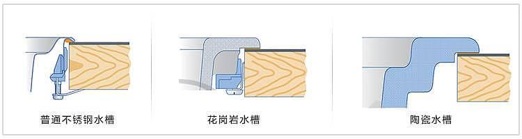 水槽安装方法与优缺点大全 安装师傅会的全在这里