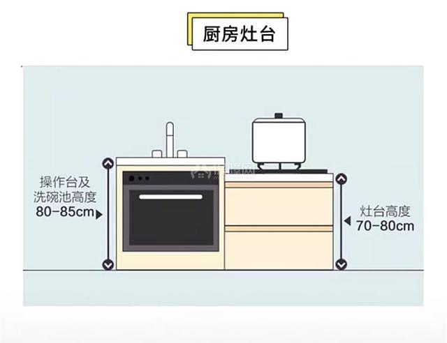 设计师偷偷提醒:最全新房装修64个尺寸装错就等着返工!精确到1毫