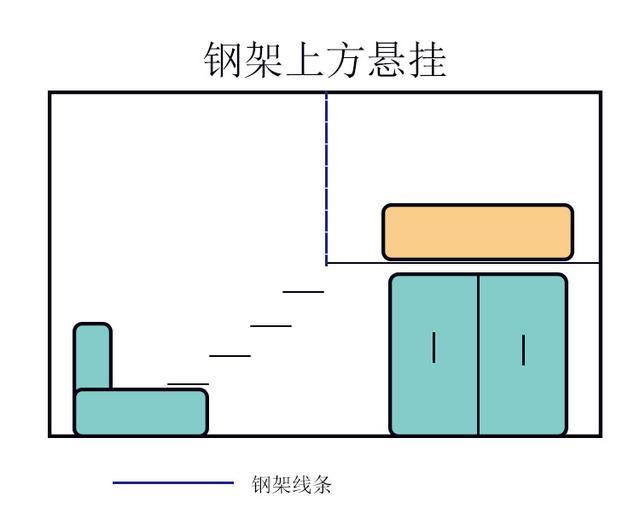层高4.5公寓好像打造小跃层?这些步骤与事项一定要留意