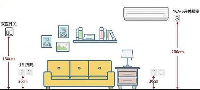 电源插座要装多高才合适?家里这四个地方要格外注意