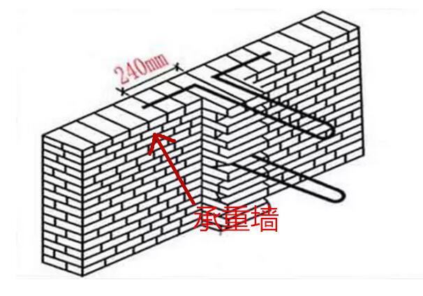 承重墙——拆?不拆?怎样拆?拆错了房子就没了