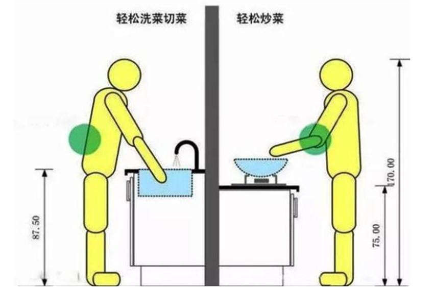 厨房为什么做高低台 耐用好看不说烹饪人还不担心闪到腰