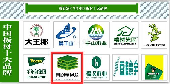 预测:2018年中国板材十大品牌会有哪些
