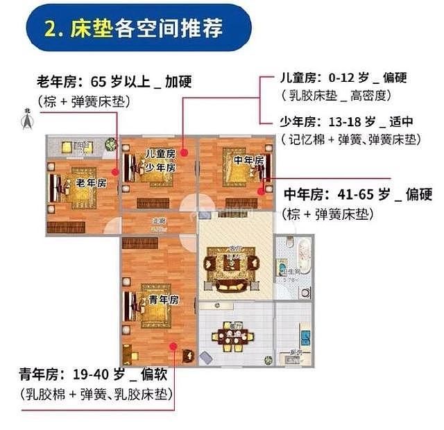 30年老工头精心攻略:装修主材+家具选购小技巧!