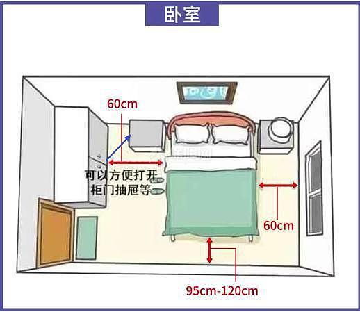 新房装修你们知道要如何做尺寸布局吗?这篇文章来告诉你