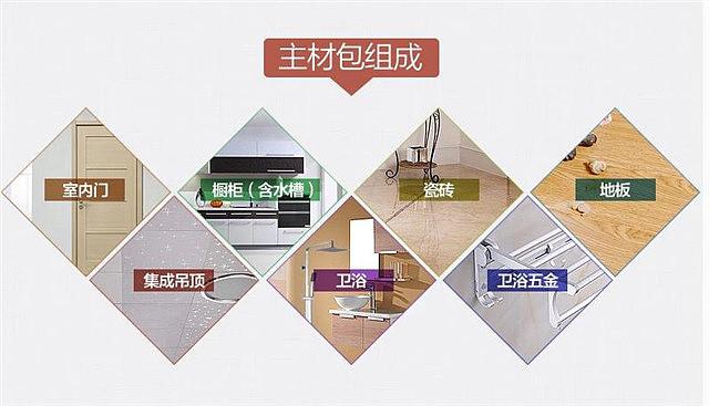 房屋装修了解10大主材选购技巧 可以帮你省不少钱