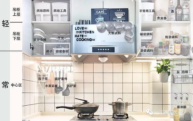 厨房多功能收纳架哪种好 这20款你值得拥有