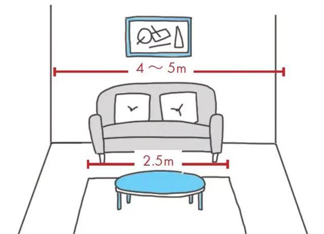 正确的客厅沙发布局 可逼出5倍大空间