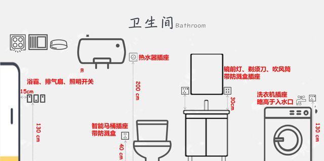 20个室内卫生间装修要点 再也不怕不懂装卫生间了