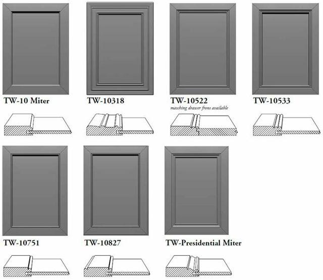 衣柜门怎么选 一份关于柜门的搭配攻略
