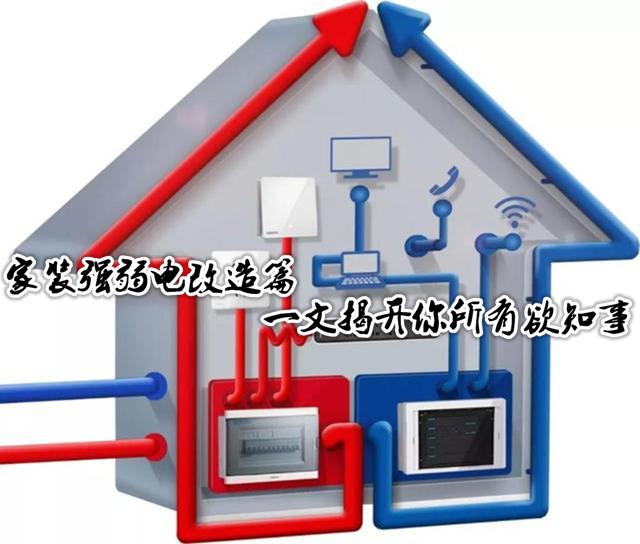 家裝強弱電改造 一文揭開你所有欲知事